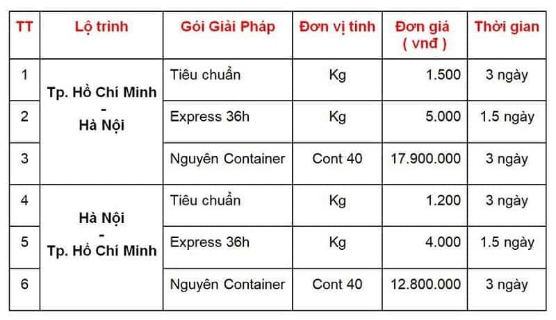 bảng giá dịch vụ vận chuyển hàng