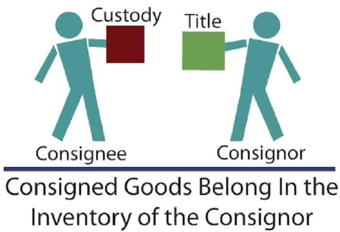 Tìm hiểu Consignor/ Consignee là gì? Sự khác nhau giữa Consignor và Shipper