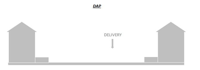 Điều kiện DAP là gì? Thông tin chi tiết về DAP trong vận chuyển hàng hóa