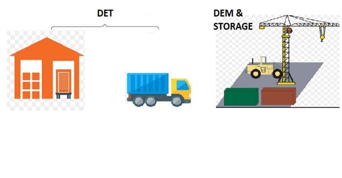 Phí Storage là gì? So sánh chi tiết giữa phí Storage và phí DEM, DET